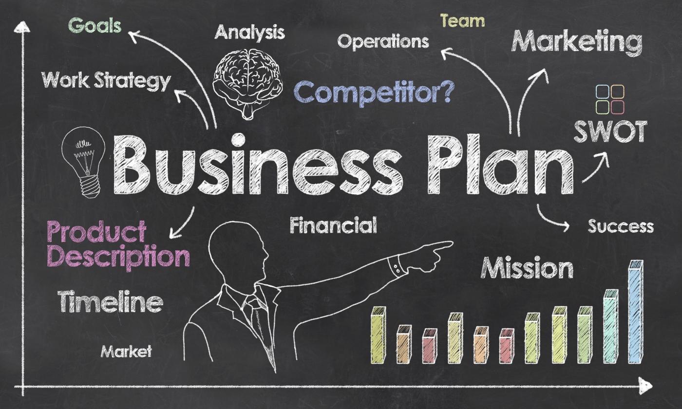 Guía para el Business Plan Más Fácil del Mundo